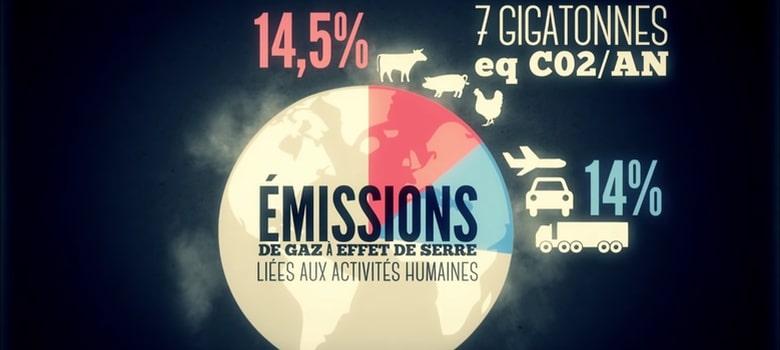free-spirited-consommation-viande-bilan-carbone-lourd